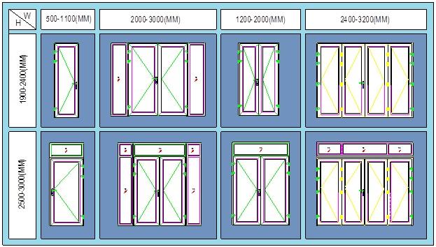 kích thước thông dụng cửa nhựa uPVC