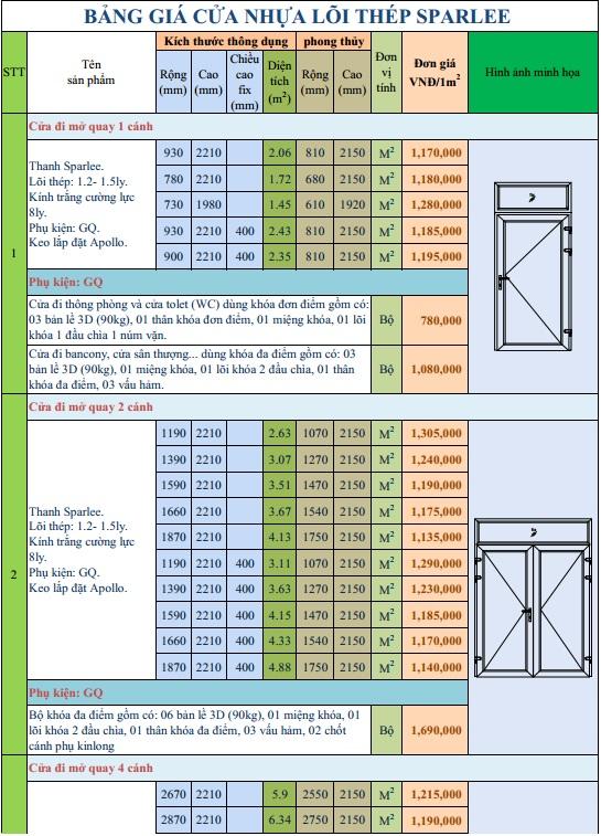 bảng giá cửa nhựa lõi thép sparlee