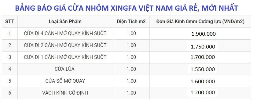 bảng giá nhôm kính xingfa Việt Nam